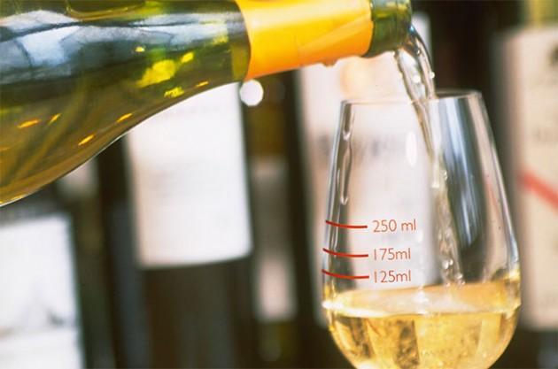 wine measured